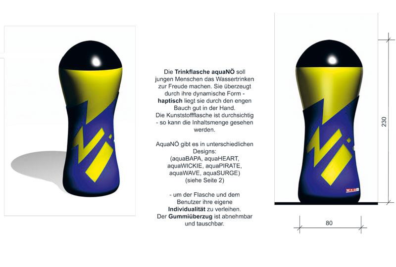 Trinkflasche aquaNÖ